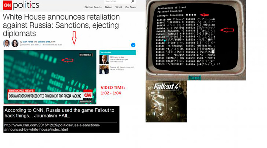 CNN mocked for using screengrabs from Fallout 4 in Russian hacking story