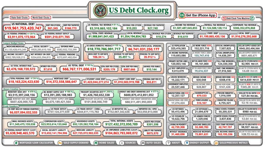 Pay off debt calculator excel ecza linf payroll slip | threeroses. Us.