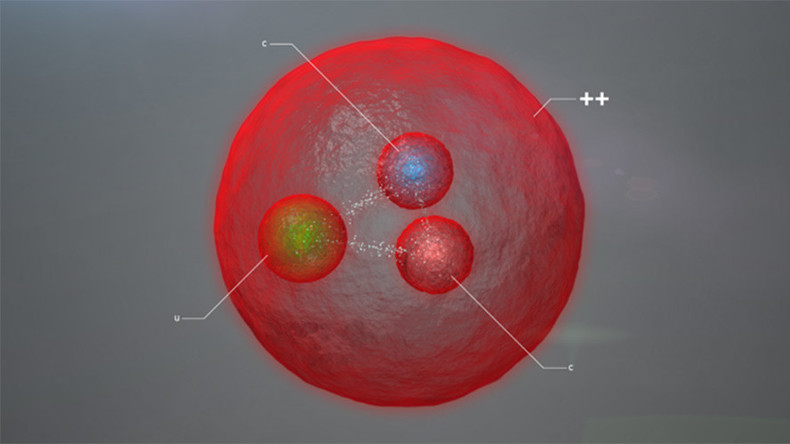 'New frontier' in physics: Subatomic particle with double dose of 'charm' discovered