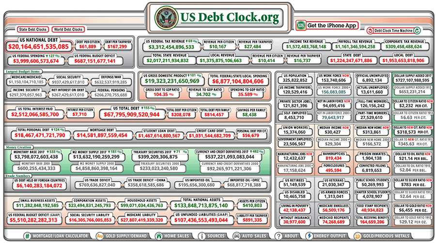 Free debt calculator and spreadsheet from vertex austinroofing. Us.
