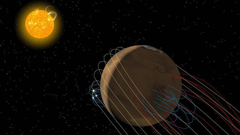 NASA exploring whether a 'magnetic tail' is destroying Martian atmosphere