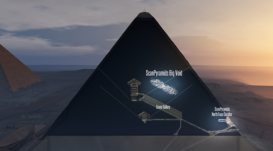 Massive Cavity Discovered Inside The Great Pyramid 59fb10e0fc7e93886a8b4567