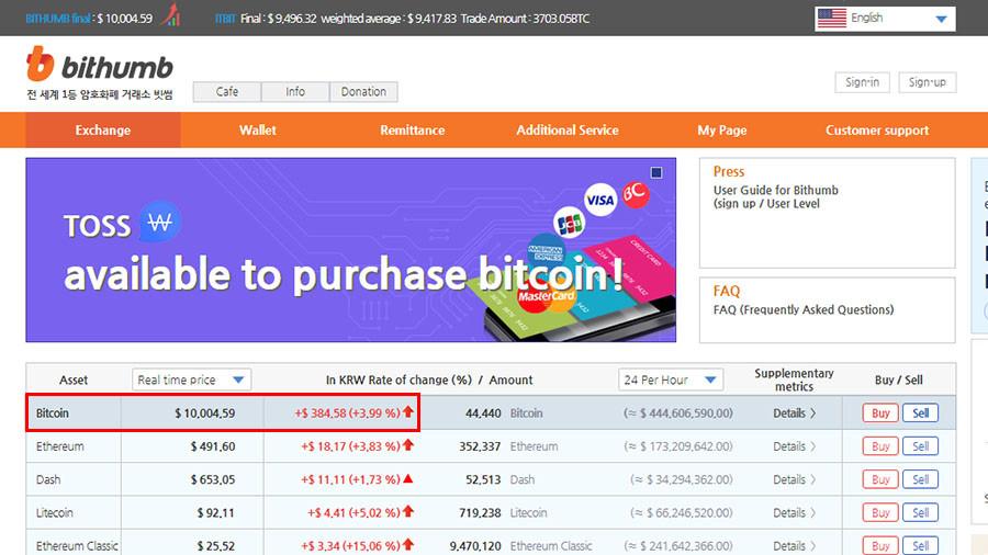 Bitcoin exchange rate qatar airways / Bankex ico date wise
