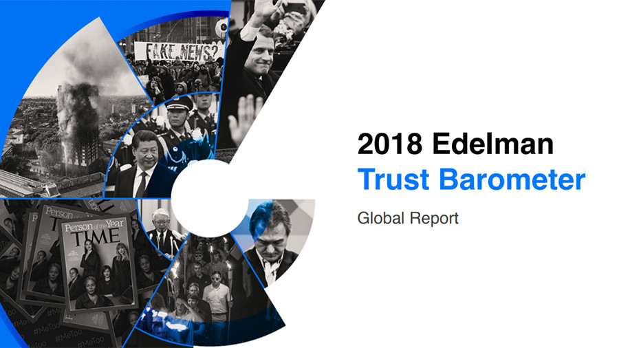 Record breaking drop in trust for US institutions, below China