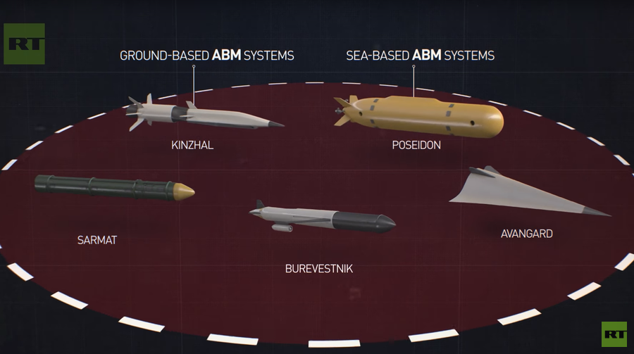 US orders $480mn-hypersonic missile prototype suitable for 'great power competition'