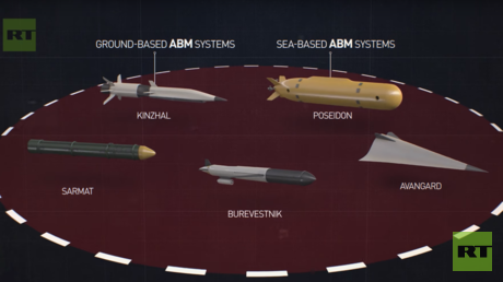 Restoring strategic balance: The history of why Russia needs those scary missiles (VIDEO)