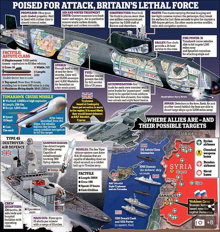 Daily Mail shows UK's military prowess   Daily Mail