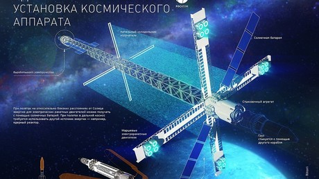 Russia 'tests' key piece of nuclear space engine to revolutionize long-range missions