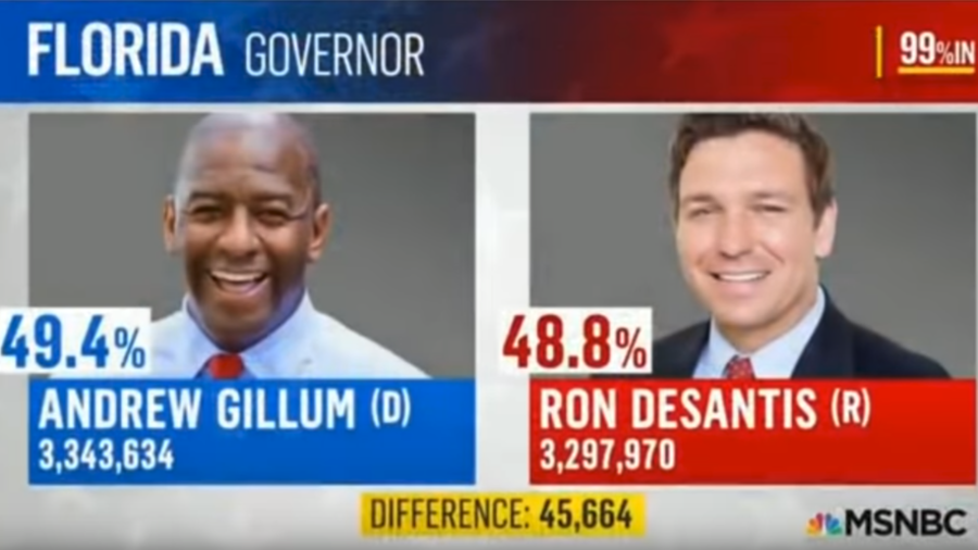 MSNBC declares Dem victory in Florida governor election… day before voting begins