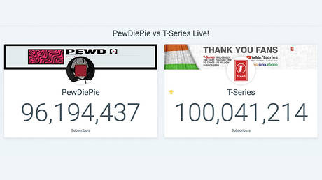 India's T-Series becomes first channel to break 100mn subscribers, beating old rival PewDiePie