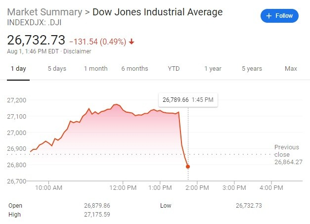 Stock markets drop on new Trump China tariffs