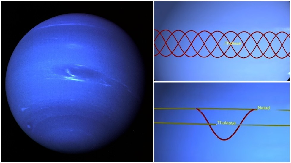 Dance of avoidance: WATCH Neptune's moon Naiad do crazy zigzag-like maneuvers to escape COLLISION