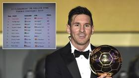 Leaked Ballon d'Or list shows Messi win SIXTH award ahead of van Dijk & Ronaldo excluded from TOP 3