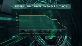 Recession Watch: Fed Rate Cuts Indicate Unhealthy Economy