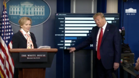 'Who believes these numbers?' Trump claims China MUST be hiding its true Covid-19 death toll, because 'everybody knows it'