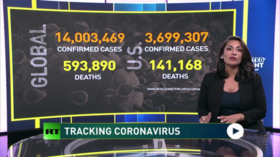 Why are US Covid-19 Cases Still Surging, Passing Other Countries?