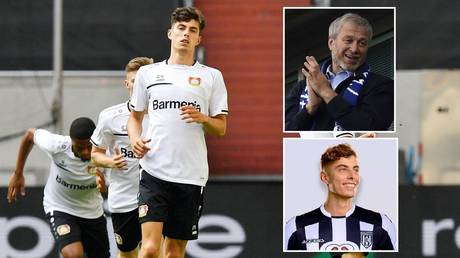 Chelsea target Kai Havertz and club owner Roman Abramovich. © Reuters / Twitter @HeraclesAlmelo