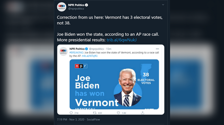National Public Radio issues a correction after tweeting that 38 Electoral College votes are up for grabs in Vermont, which has only three.