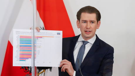 Austria's Chancellor Sebastian Kurz holds a graph at a news conference in Vienna, Austria March 16, 2021. © Leonhard Foeger / Reuters
