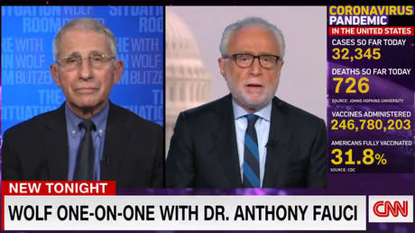 White House health adviser Anthony Fauci speaks with CNN's Wolf Blitzer on his show, 'The Situation Room,' May 5, 2021.