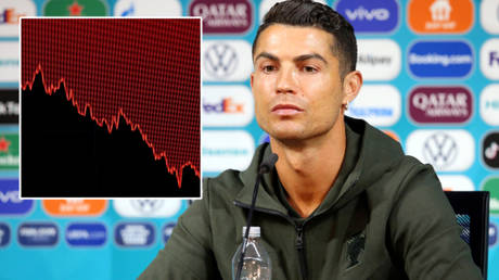 Cristiano Ronaldo has reportedly caused Coca Cola's stock market price to fall © UEFA / Reuters | © Brendan McDermid / Reuters