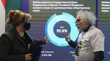 FILE PHOTO. The election monitoring center's head, Ekho Moskvy Radio editor-in-chief Alexey Venediktov and Central Election Commission chief Ella Pamfilova are pictured at the Public Election Monitoring Centre during the 2021 Russian parliamentary election, in Moscow, Russia. September 19, 2021