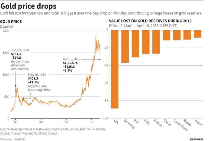 Image from Thomson Reuters
