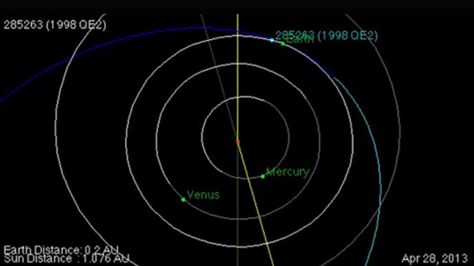 Screenshot from space.com