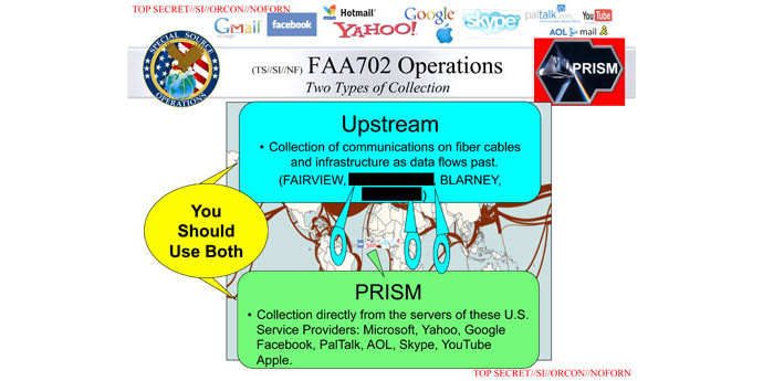 The slide detailing methods of data extraction under the FISA Amendment Act (image from the Guardian)
