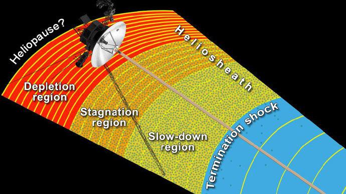 Image from nasa.gov