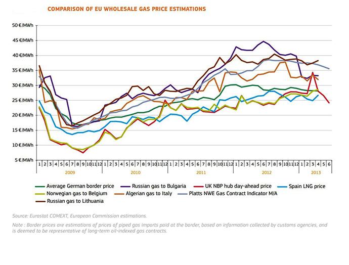 Image from ec.europa.eu