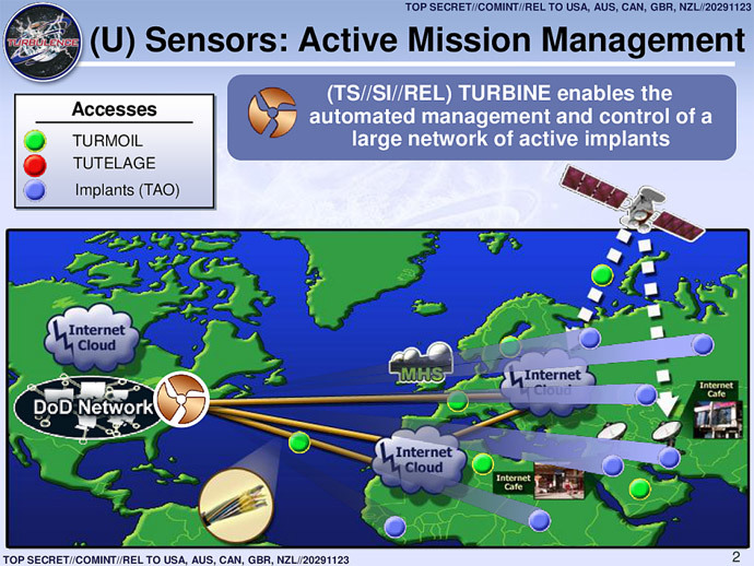 NSA presentation from theintercept.com