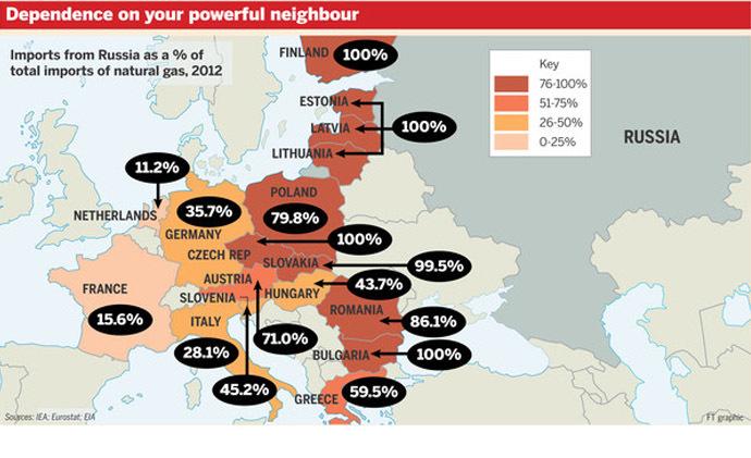 Source: Financial Times graphic based on IEA, Eurostat, EIA data