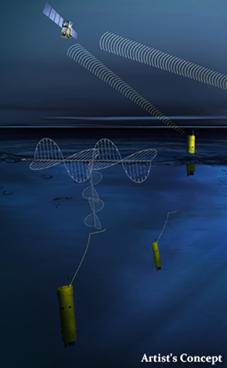 This artist's concept shows a potential communications application of an upward falling payload. (Image from darpa.mil)