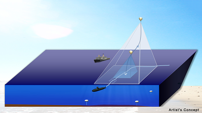​DARPA producing sea-floor pods that can release attack drones on command