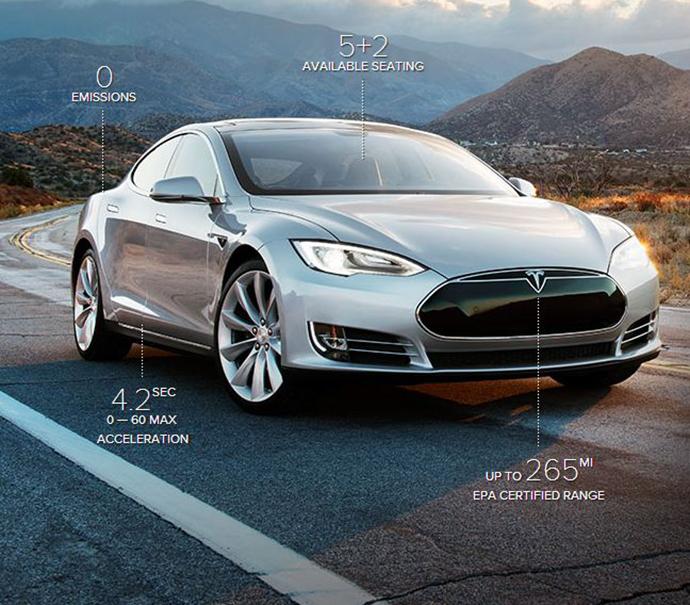Screenshot from www.teslamotors.com