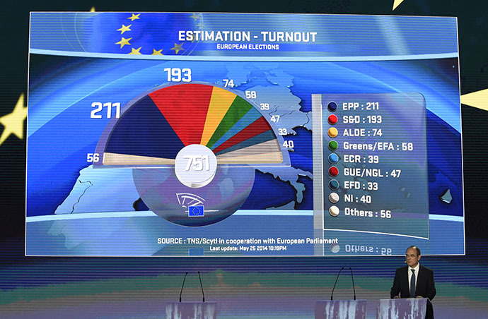 The number of seats gained by each party appears on the screen of the hemicycle of the European Parliament, in Brussels, during the announcement of the European elections results on May 25, 2014. (AFP Photo / John Thys)