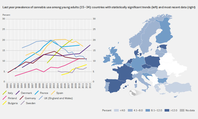 Screenshot from the European Drug Report 2014: Trends and developments