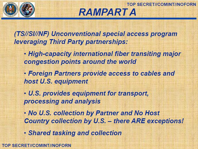 Diapositives NSA