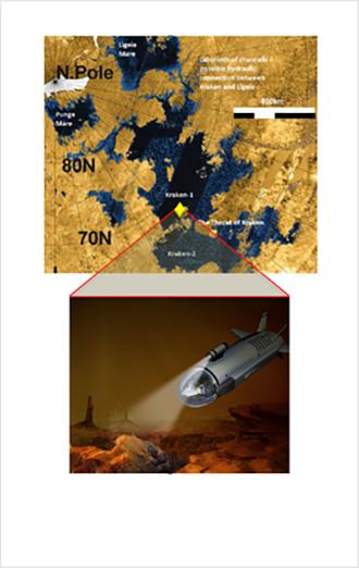 Titan Submarine: Exploring the Depths of Kraken (Image from NASA.org)