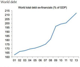 source: Geneva Reports on the World Economy