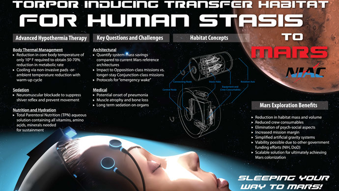 NASA tests hibernation tech for future Mars mission