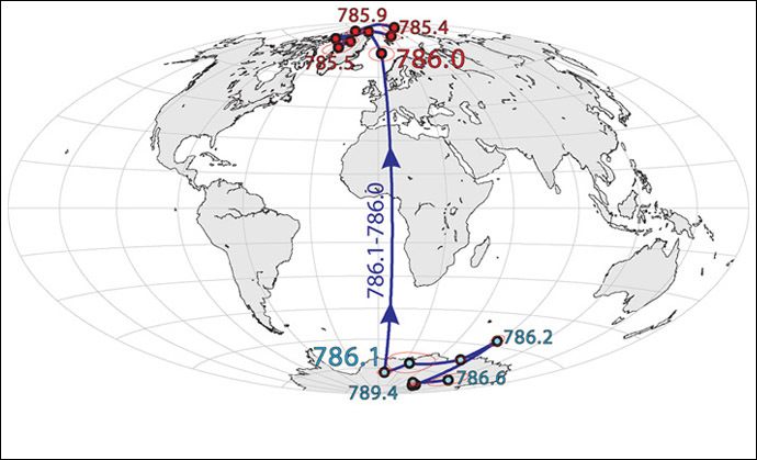 Map shows how the north pole wandered around Antarctica for several thousand years before flipping 786,000 years ago to the orientation we know today, with the pole somewhere in the Arctic (Image from press-release of the University of California, Berkeley)