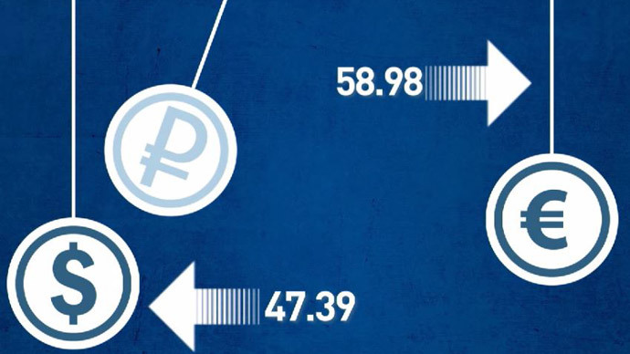 Russian ruble recovering against US dollar as oil heads back to $80