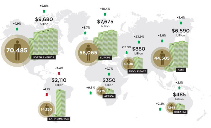 Source: UBS and Wealth-X 2014 World Ultra Wealth Report