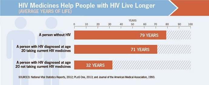 (from US Centers for Disease Control and Prevention)