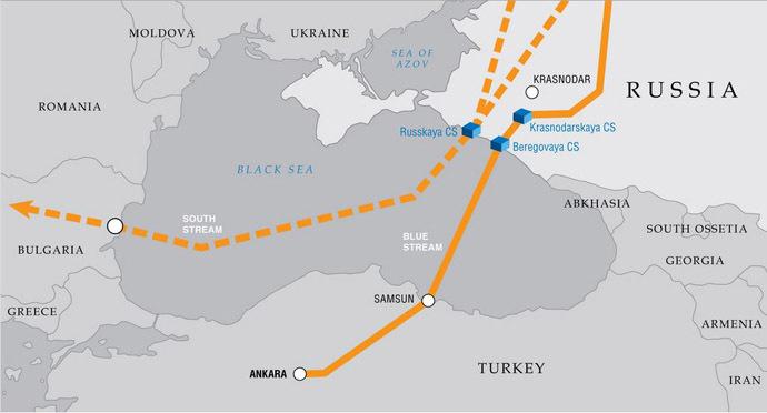 Source: Gazprom