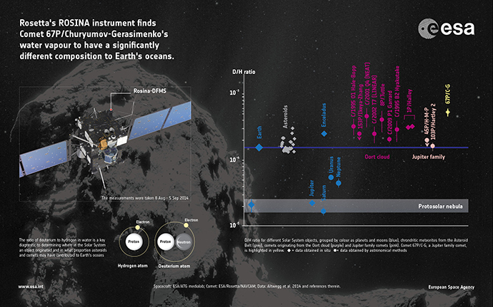 Image from esa.int
