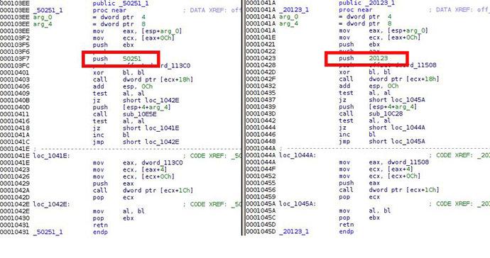 Image from securelist.com