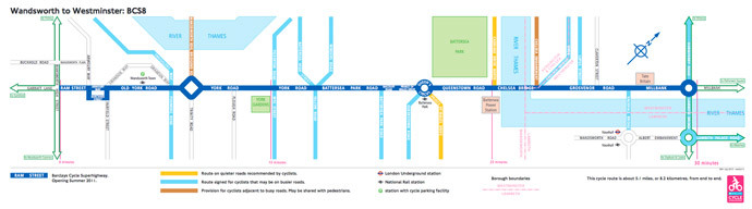 Map of the superhighway from Wandsworth to Westminster. Source: TfL